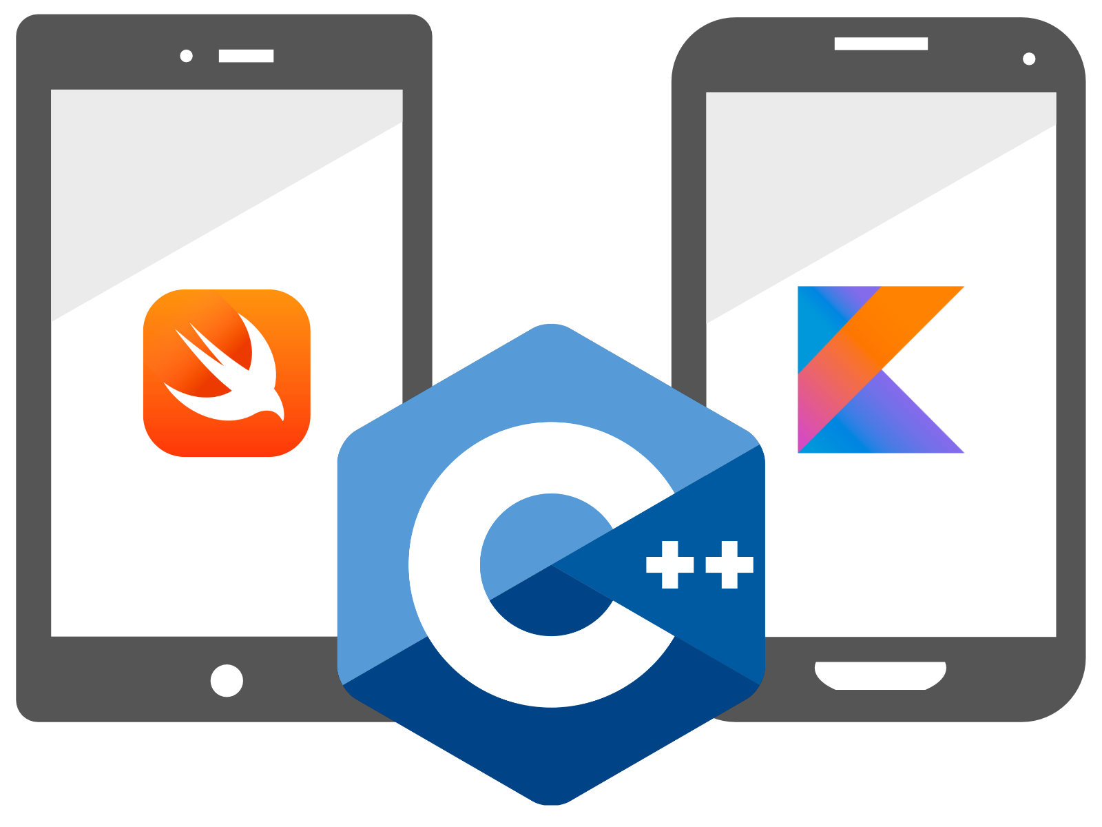How to build a shared C++ library for iOS and Android