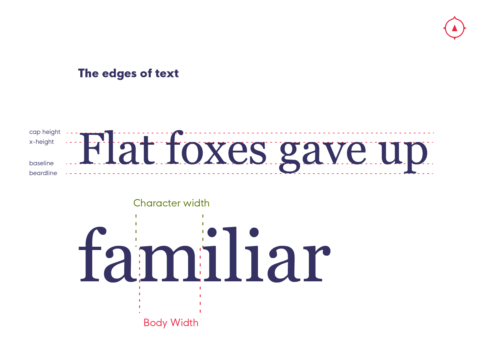 Design Principle 4: Typefaces and how to use them - Compass