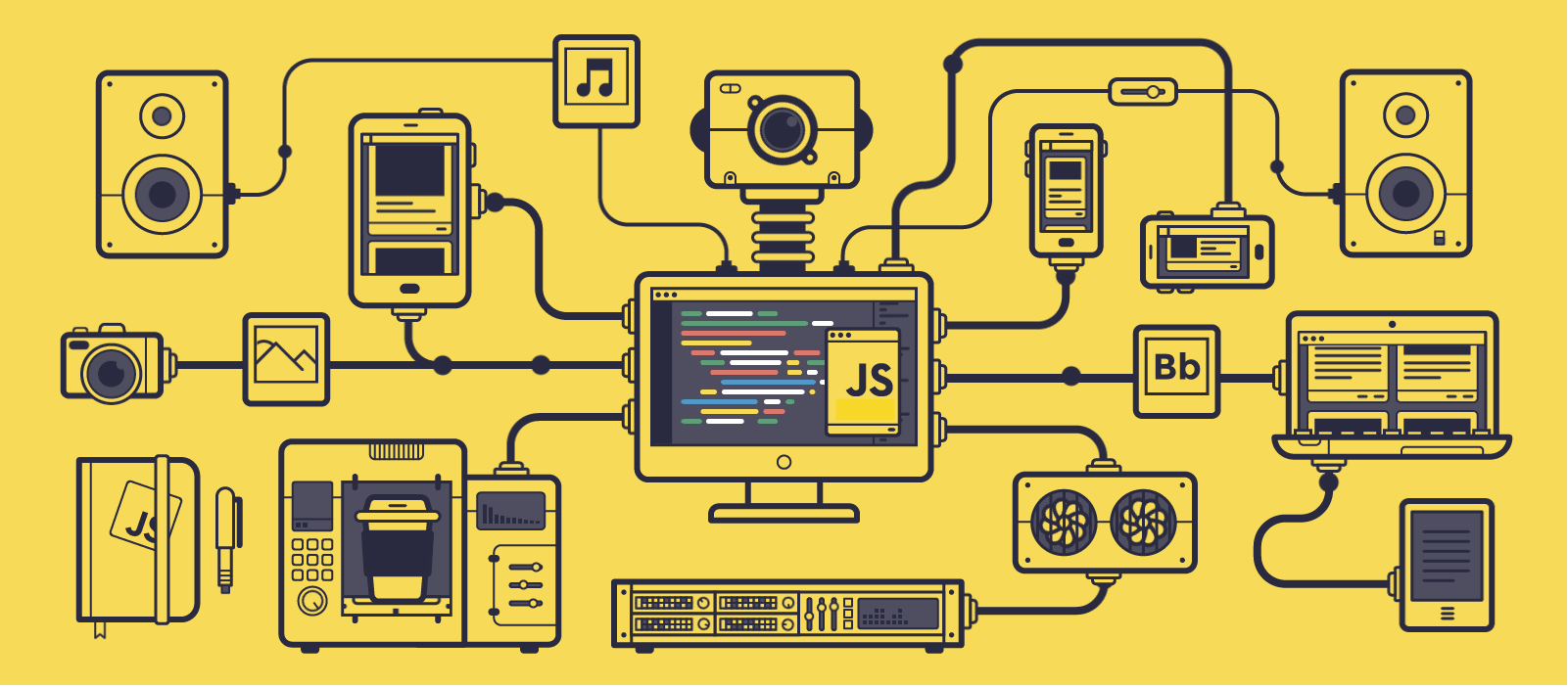 JavaScript working with different devices