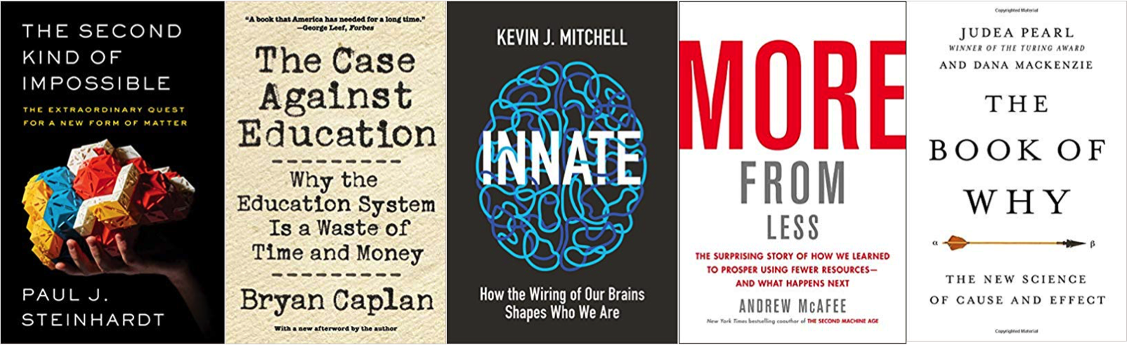 2020 Reading List.The Most Interesting Non Fiction Books I Read This Year 2019