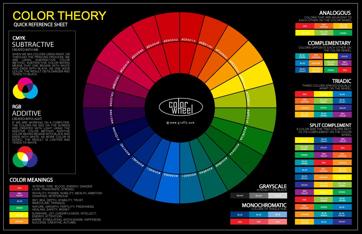 Color Scheme Designer colour theory - luke harris - medium