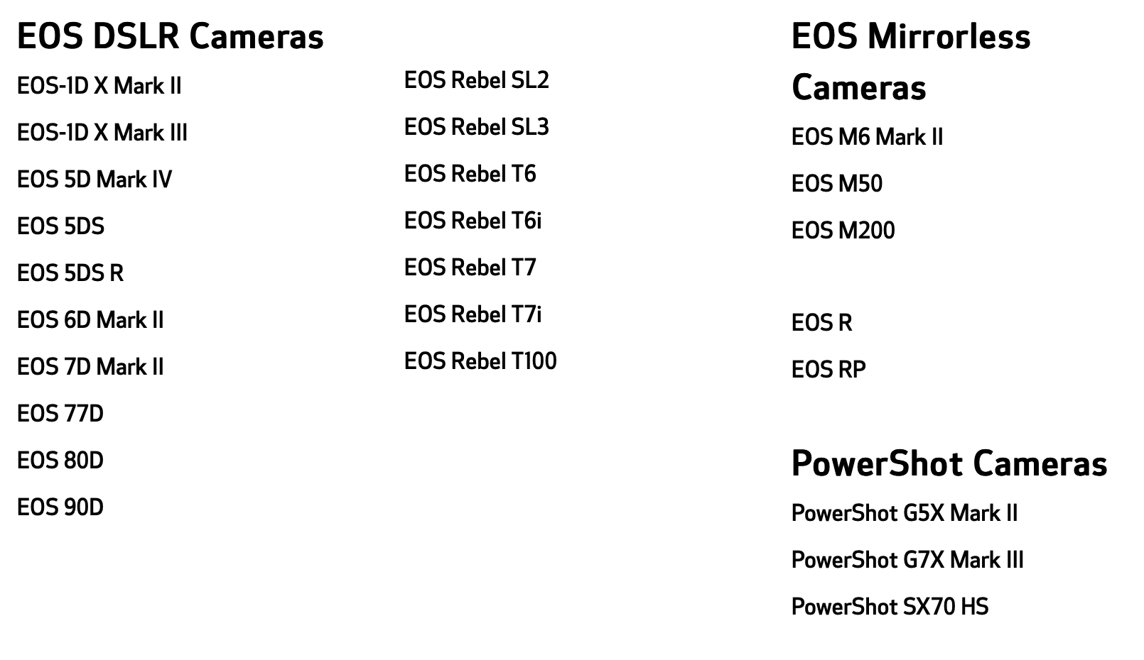 This is the list of supported Canon cameras, which you can find at the link