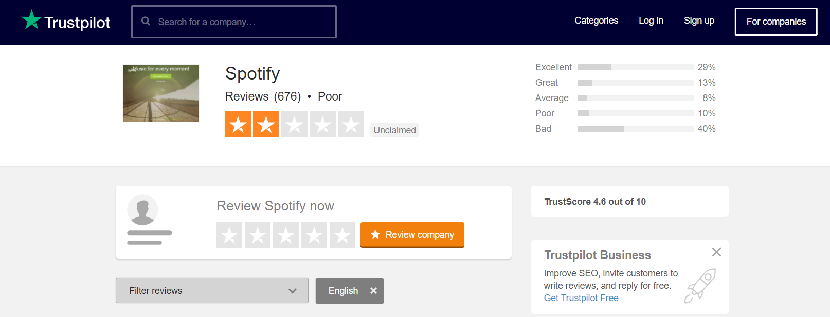 Webscraping Spotify reviews using 'rvest' in R - Tanmayee W