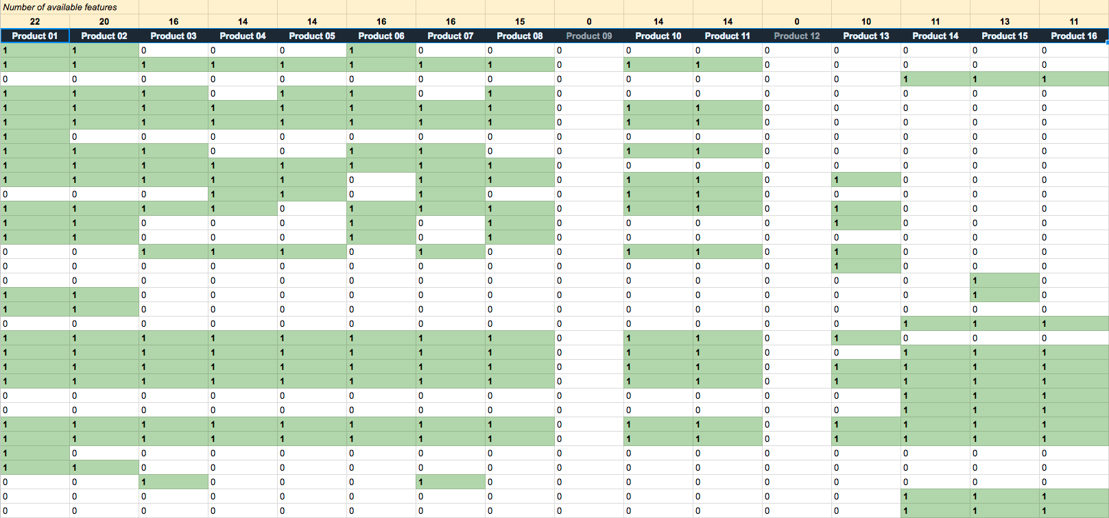 How Google Spreadsheet can be a tool for UX designer