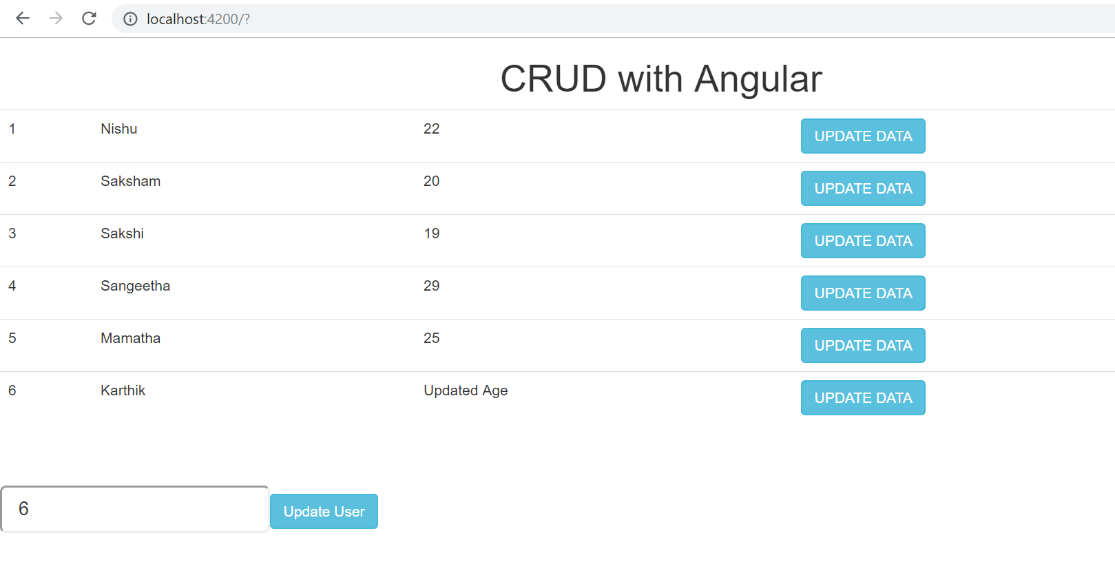 Building a CRUD application with Angular - codeburst