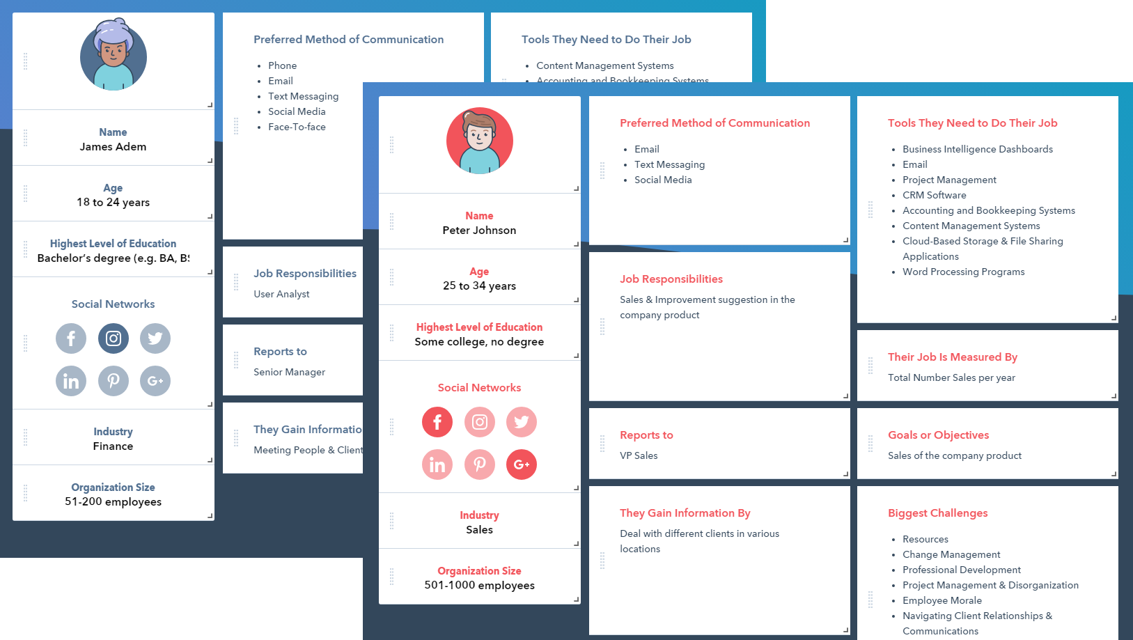 Roommates UX/UI Case Study Assignment in 48 hours - UX Planet