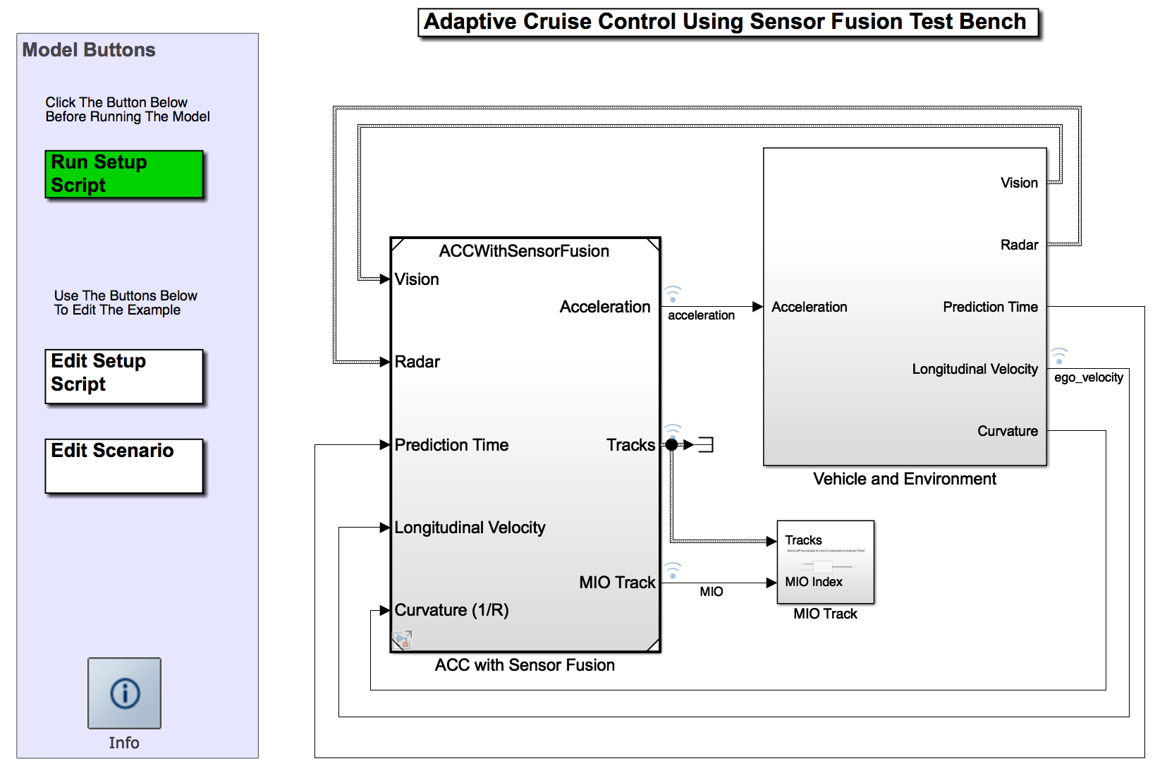 Adaptive Cruise Control with Sensor Fusion within Matlab