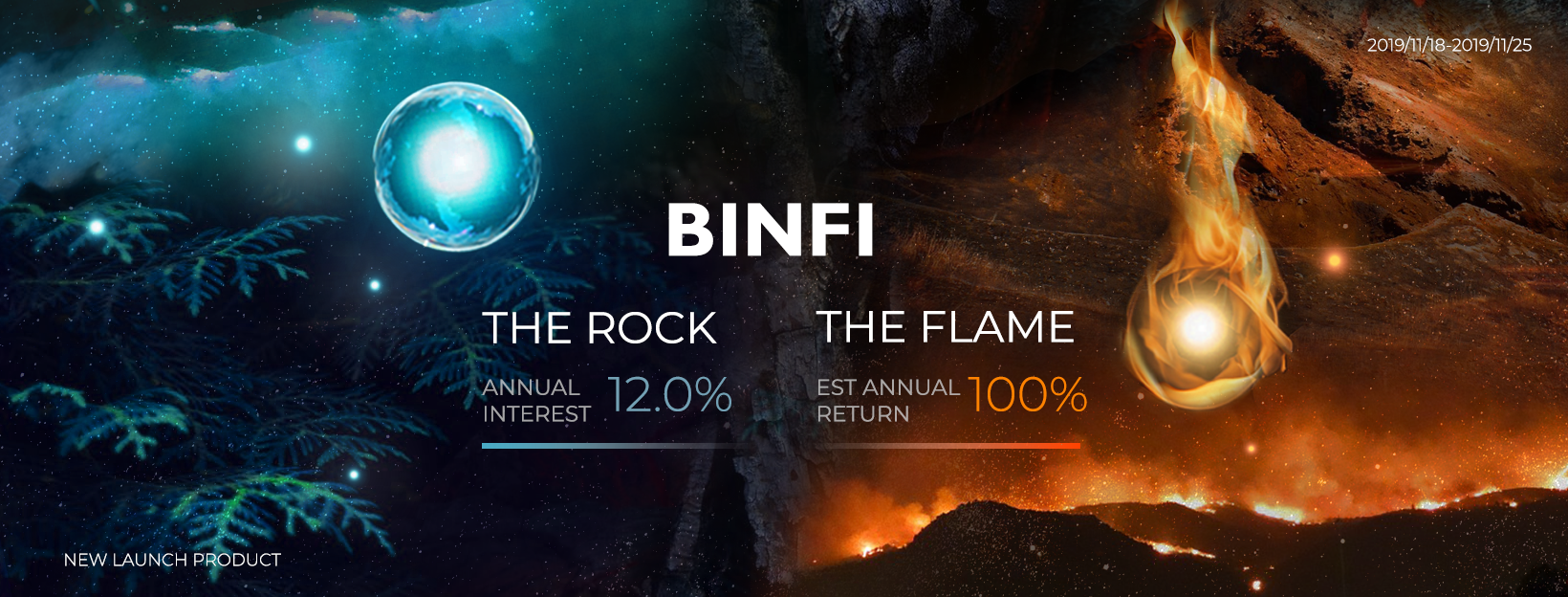 12% annual interest! Bincentive combines quant trading and