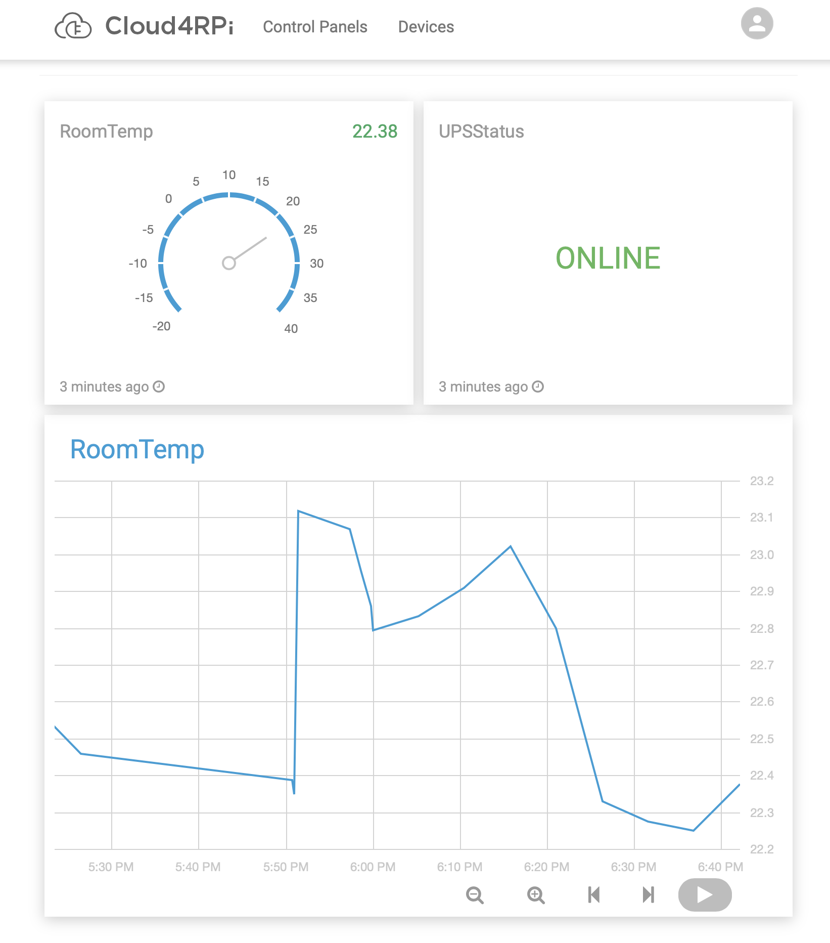 DIY house monitoring with RaspberryPi and Cloud4Rpi