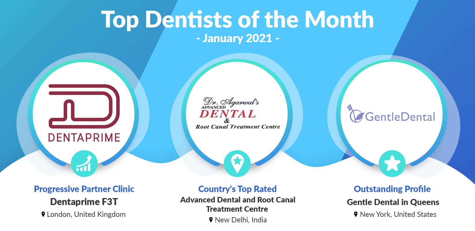1. January Dentist of the month 2021