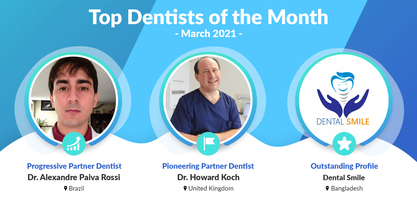 1. March Dentist of the month 2021