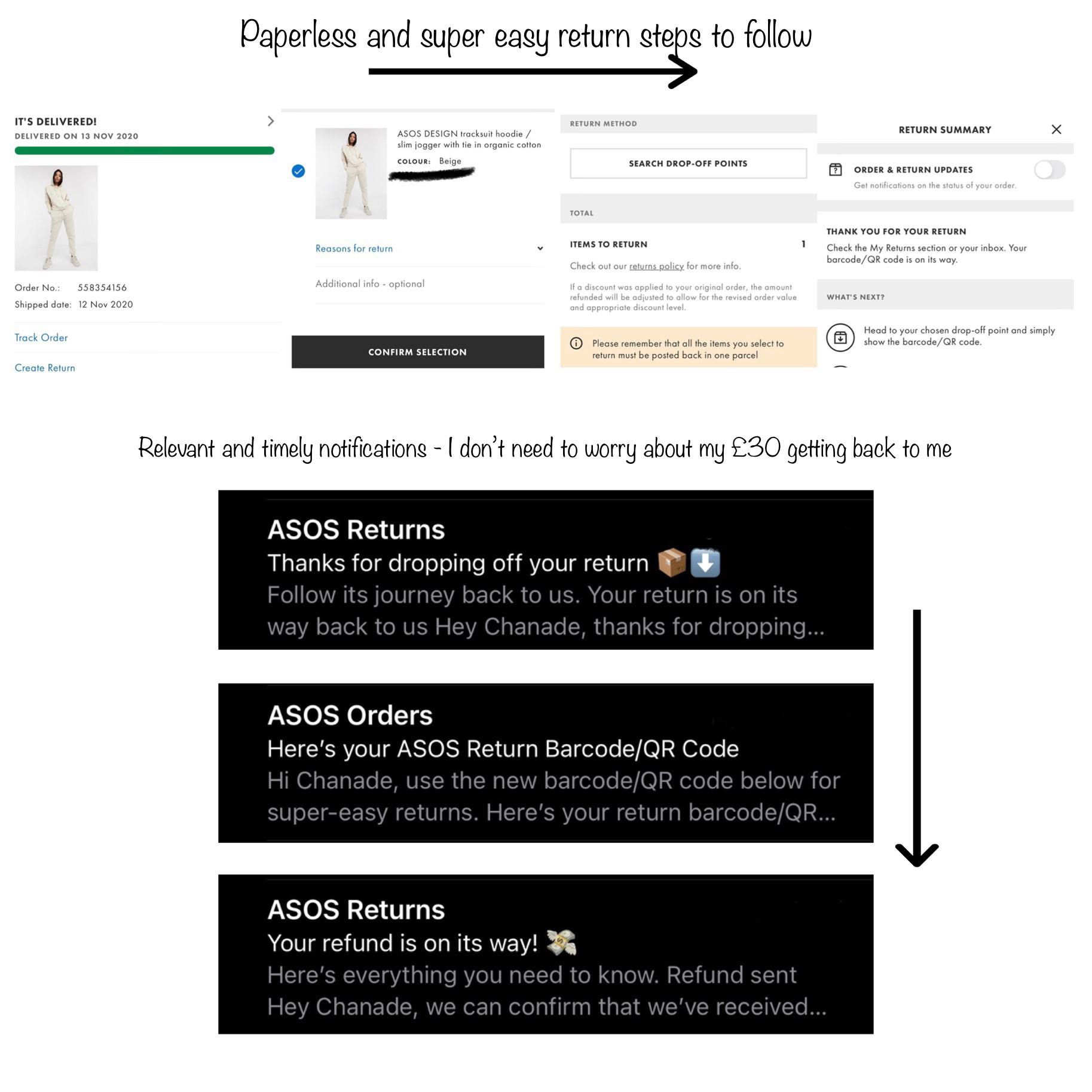 Example flow of ASOS return journey, screens in the app and emails that follow