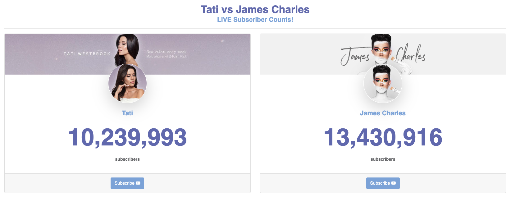 youtube subscriber count james charles