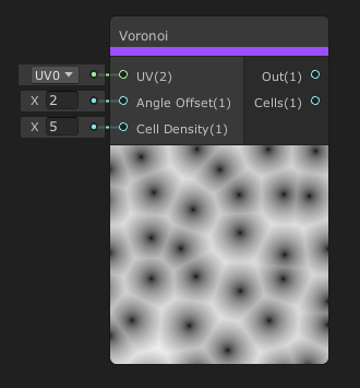 the Voronoi node in Unity's Shader Graph