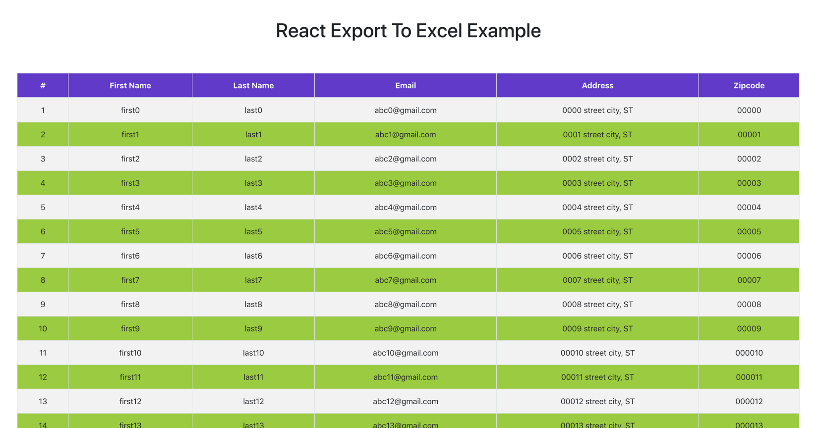 Exporting Data to Excel with React - Bits and Pieces
