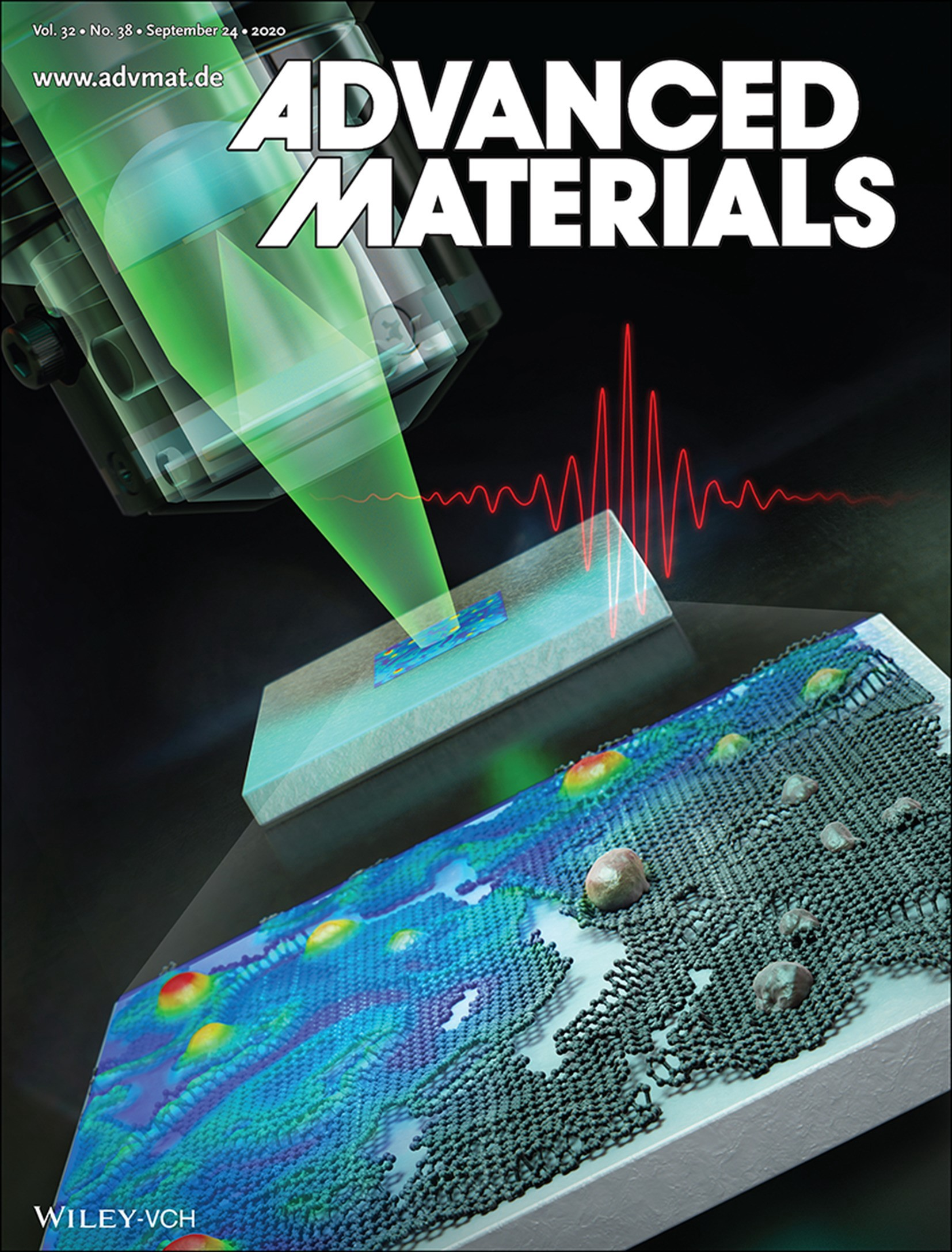 A schematic diagram of a method for analyzing defects such as polymer residues, tears, and wrinkles on graphene using a phase shift interferometer