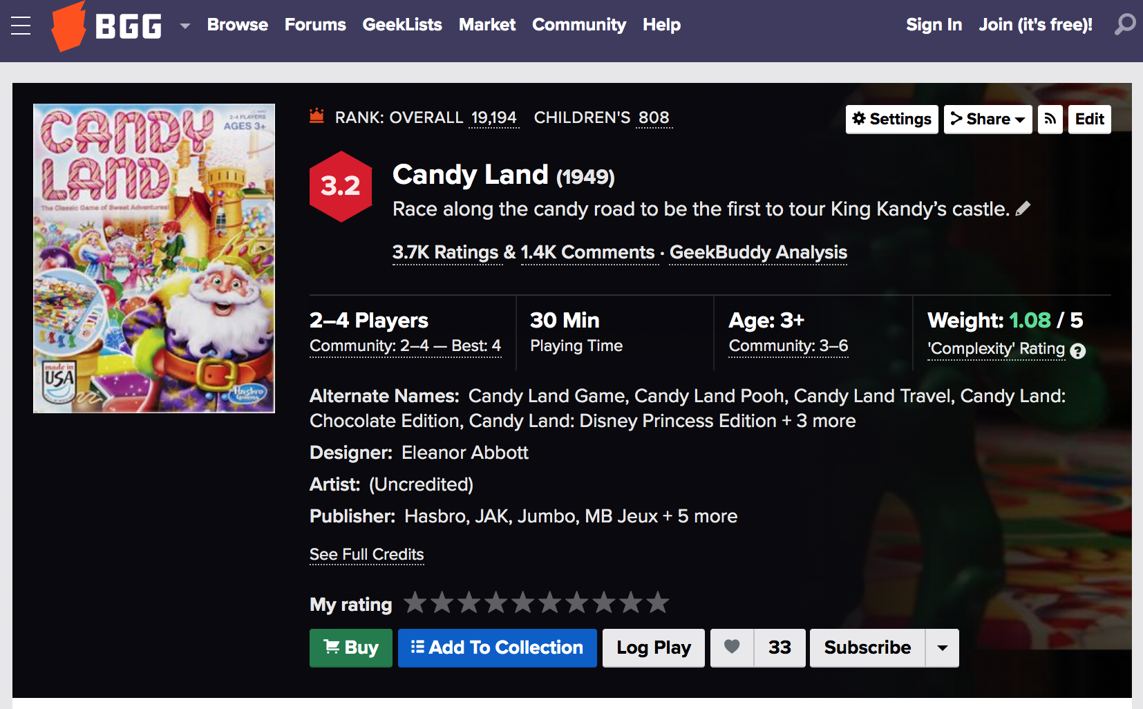 BoardGameGeek's page for Candyland, which has a 3.2 rating.