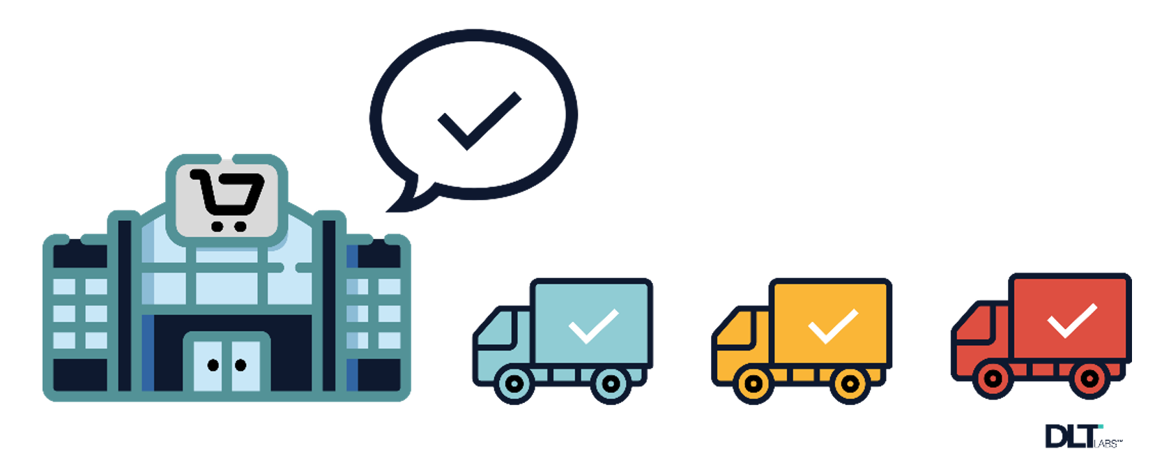 Blind spots along your supply chain cost time and money.