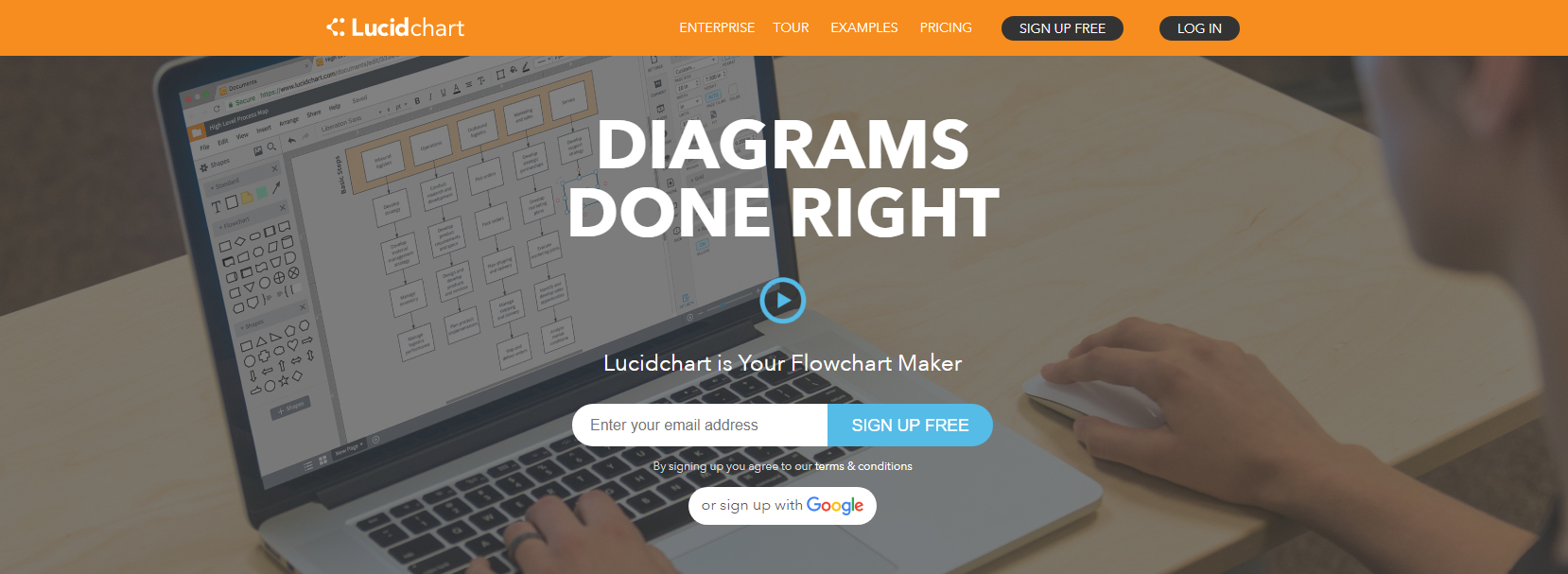 Lucidchart One Of The Best Diagramming Wireframing Apps