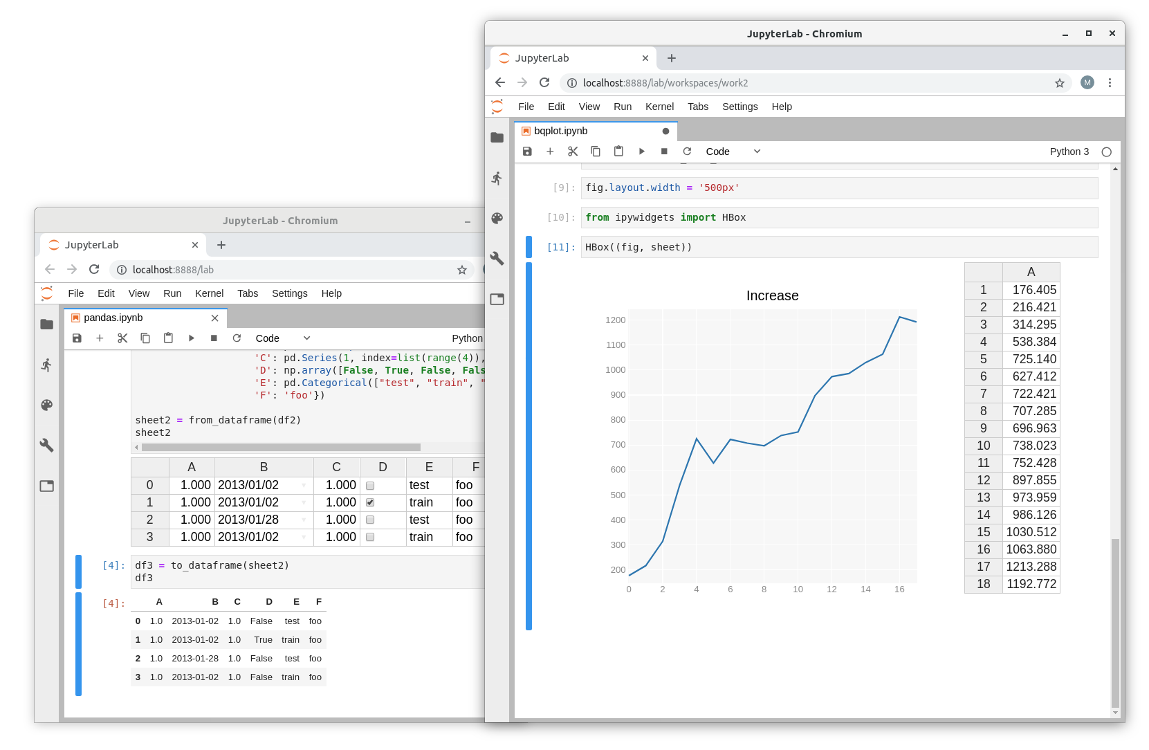 Interactive spreadsheets in Jupyter - Towards Data Science