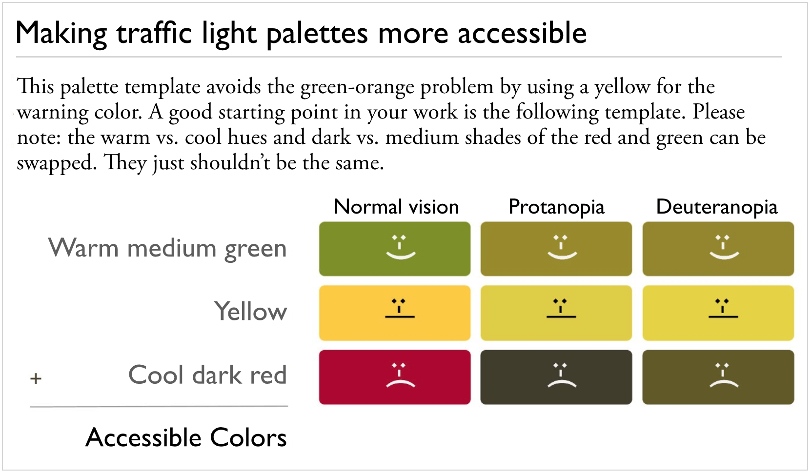 Beautiful, accessible traffic light colors - UX Collective