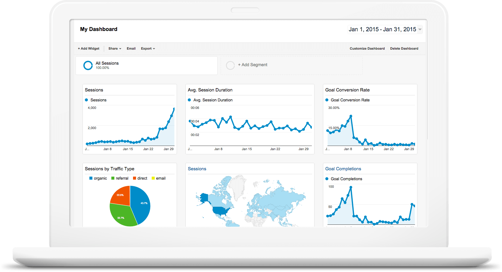 Integrating Google Analytics in Tibco Spotfire - All About