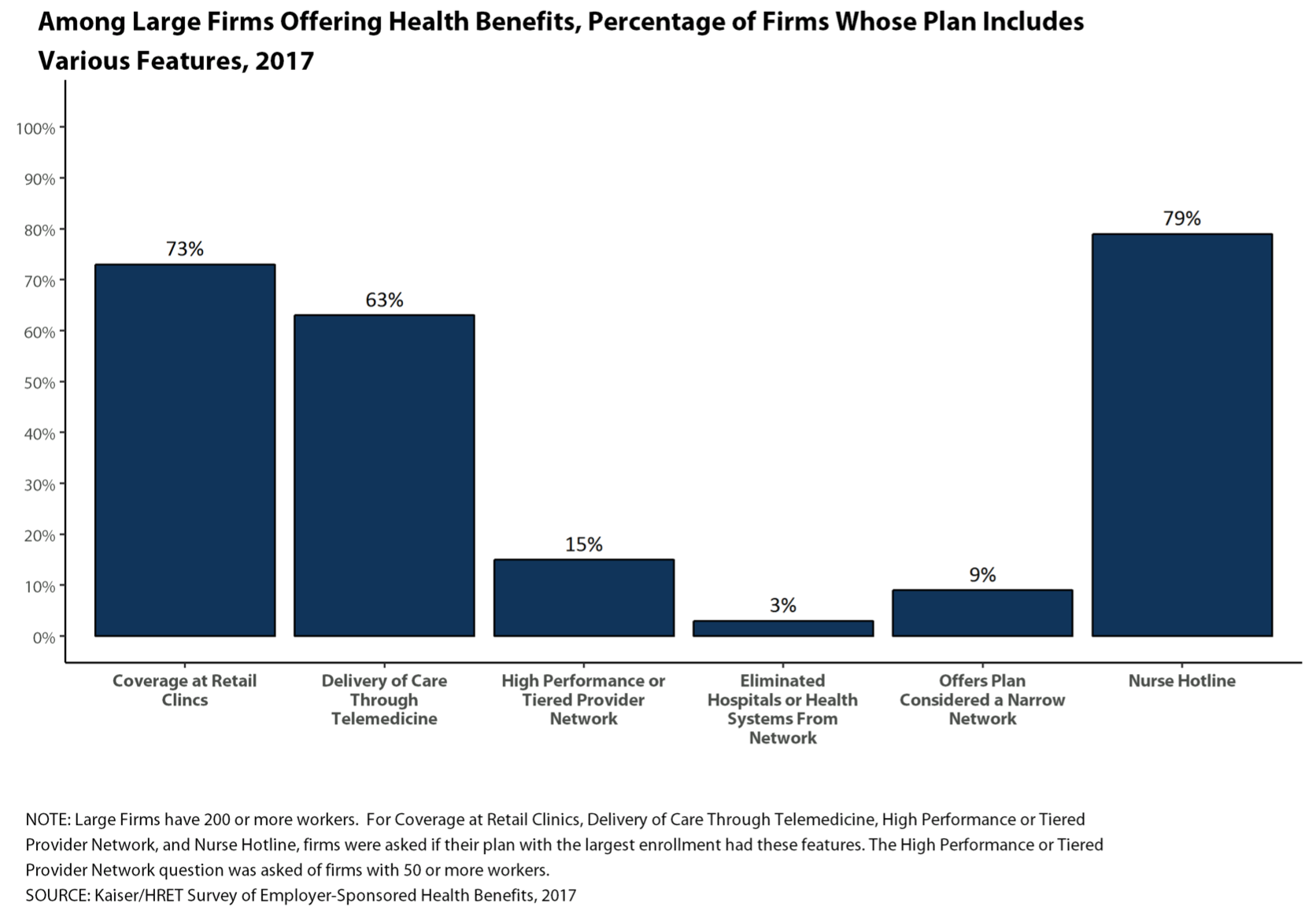 The Amazon-Berkshire-JPM Health Care Playbook - Nisarg Patel