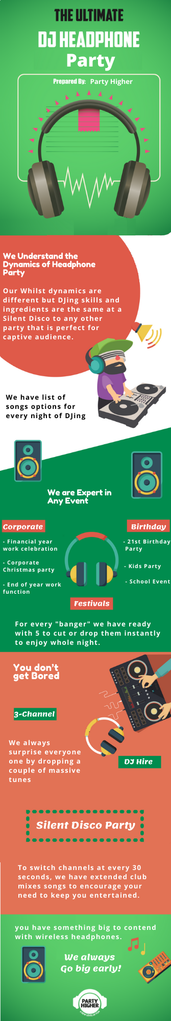 5 Reasons why Hire Professional DJ with Party Higher