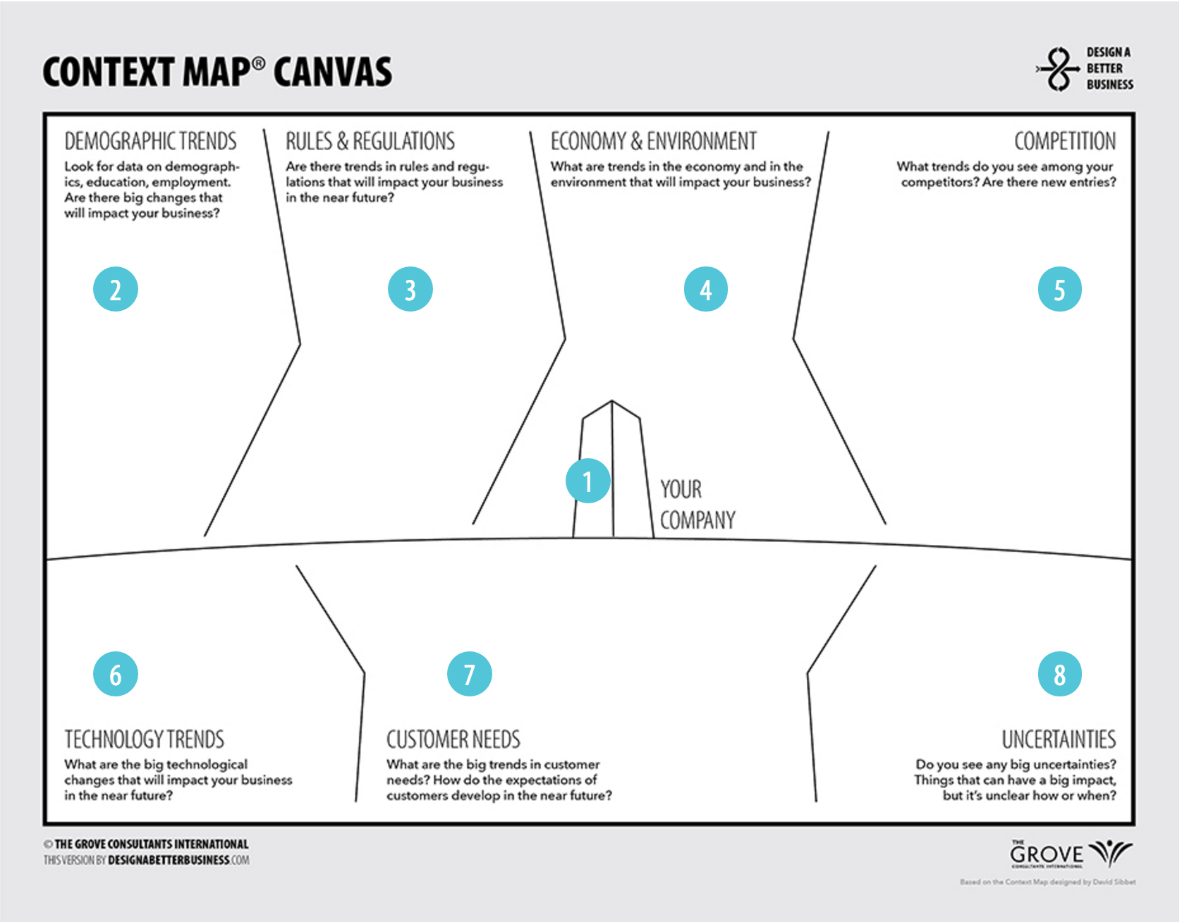 Insights From The Service Design Days In Barcelona By Servicedesigners Be Theuxblog Com
