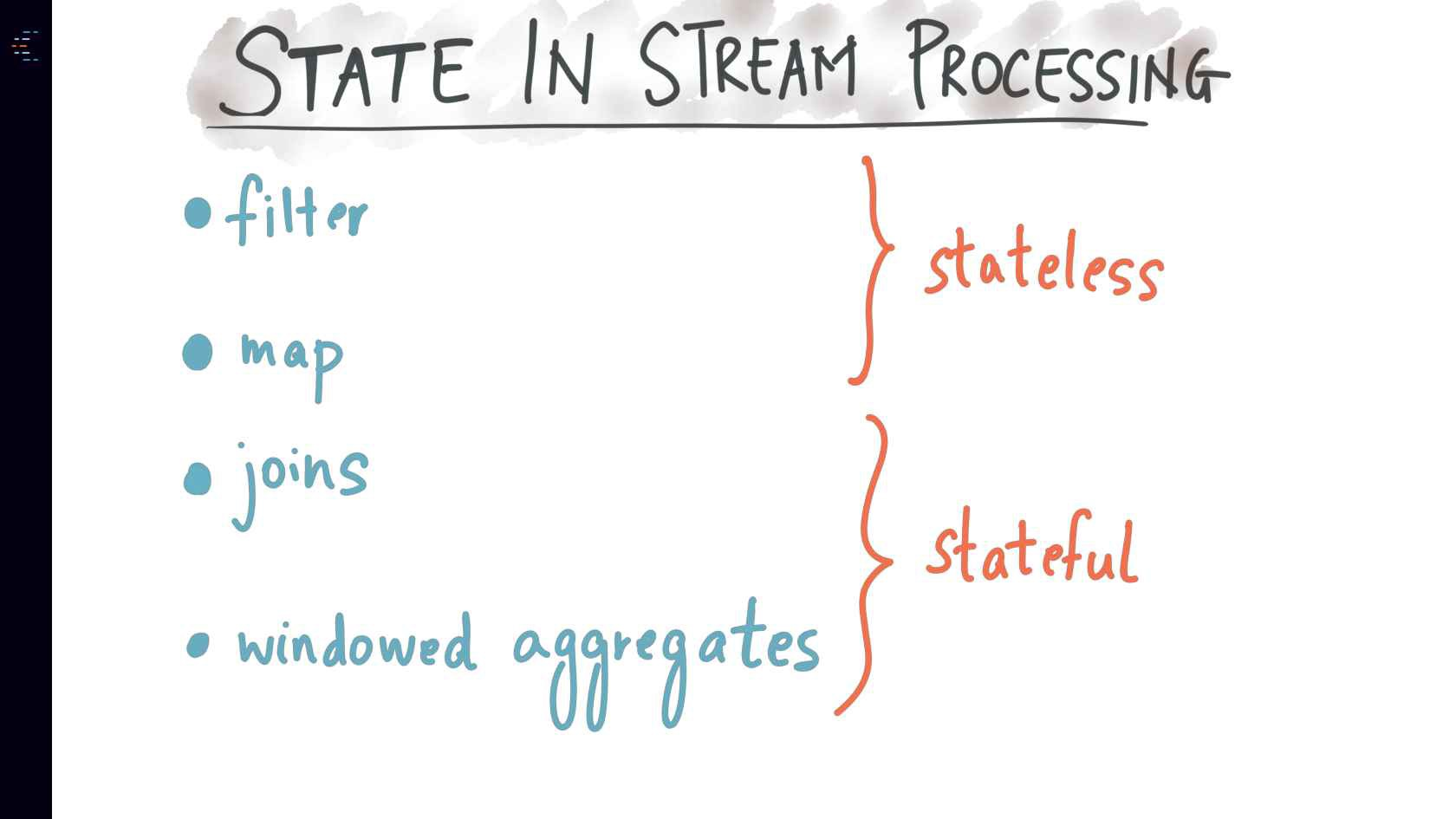 Stateful processes in Elixir - Little Kidogo Quick Bytes