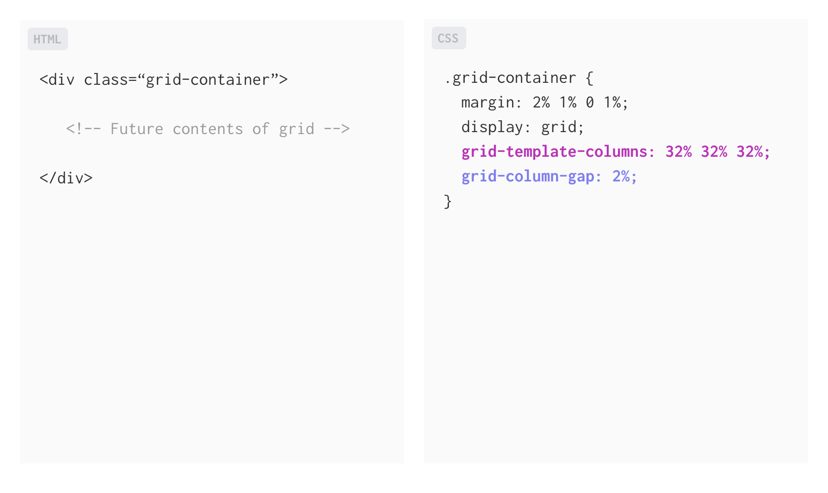 Css Grid For Designers Changing Layout On The Web By Johna Mandel Nyt Open