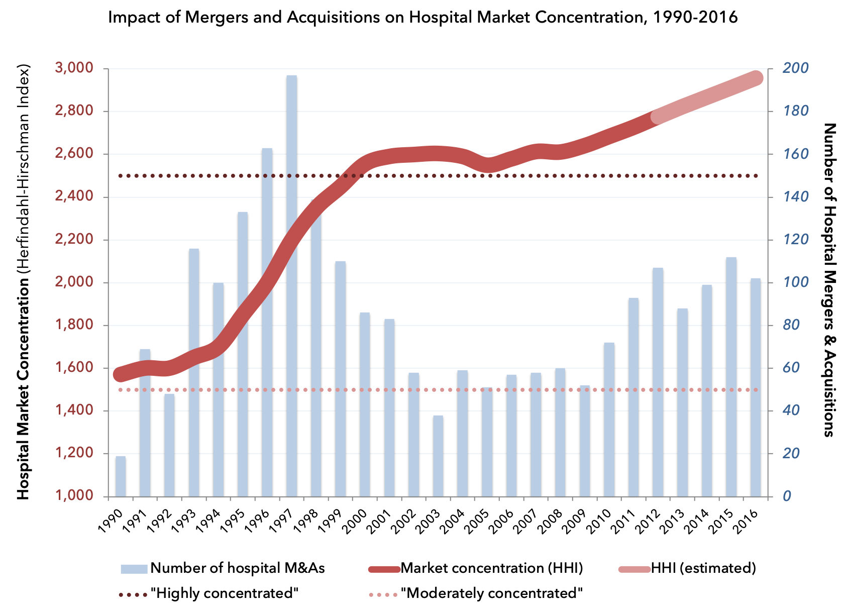 Improving Hospital Competition: A Key to Affordable Health Care