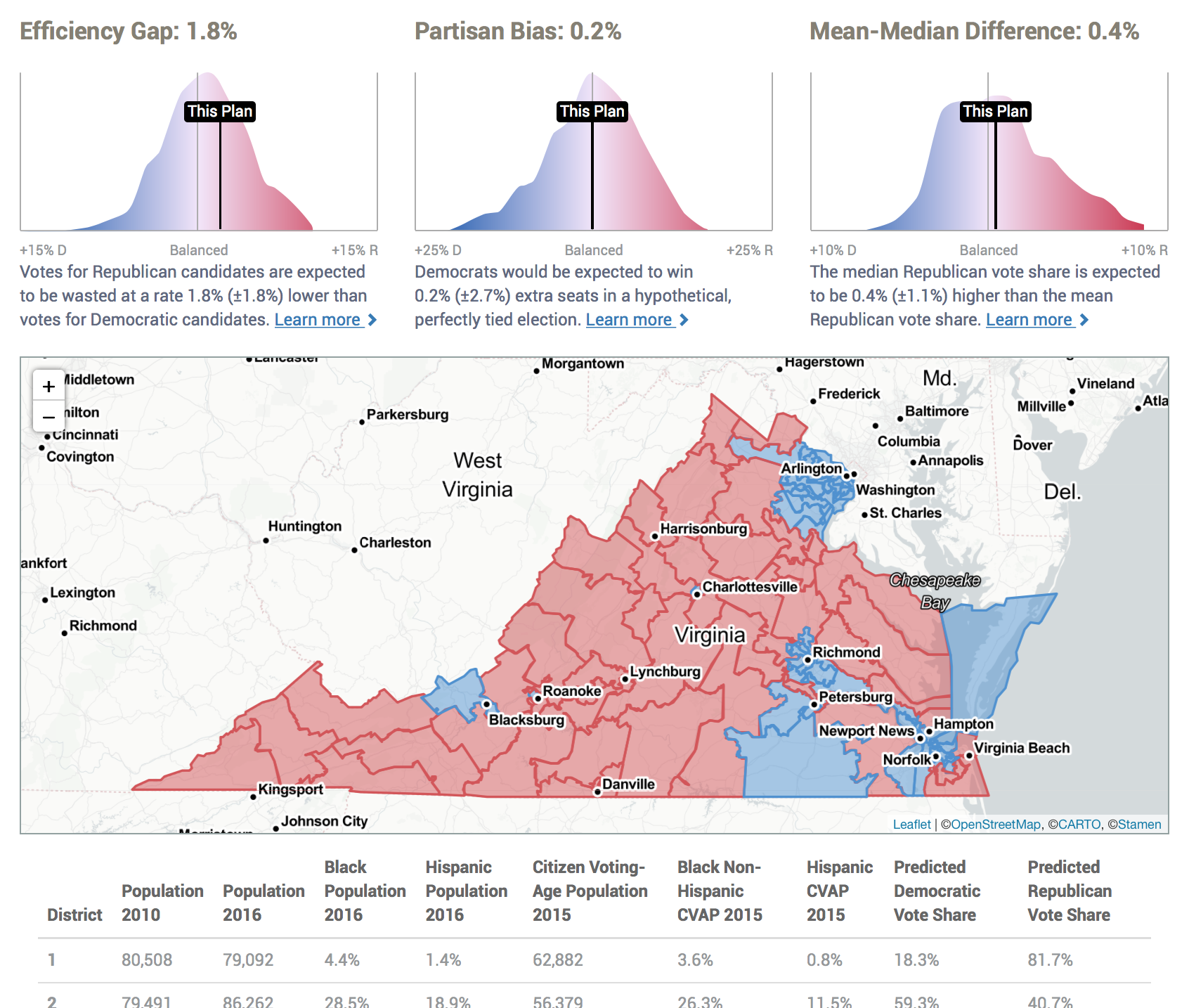 Groovy How Its Made A Planscore Predictive Model For Partisan Download Free Architecture Designs Salvmadebymaigaardcom