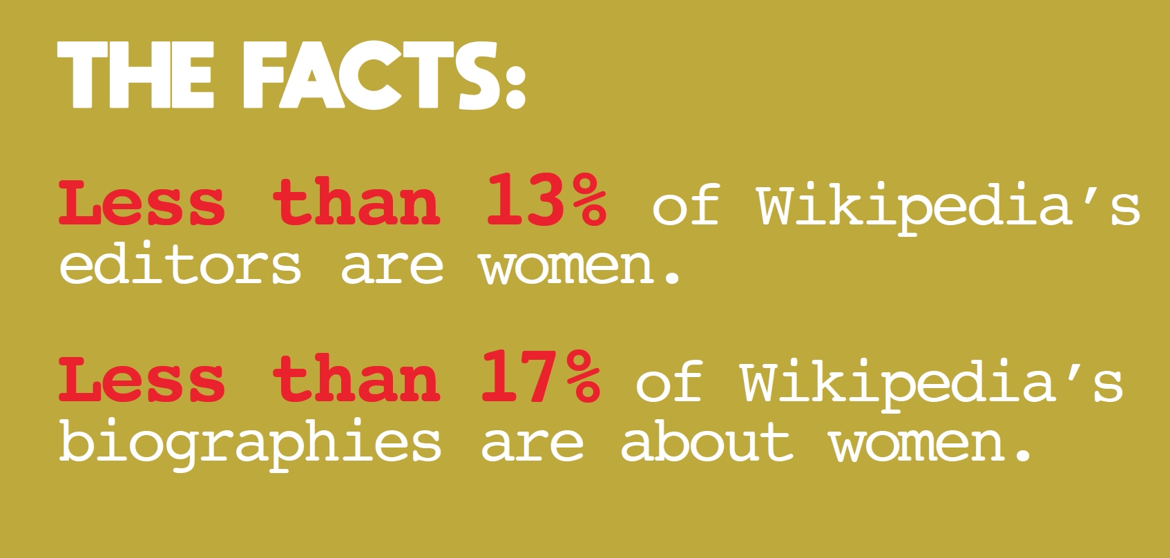 "Graphic that reads ""Less than 13% of Wikipedia editors are women. Less than 17% of Wikipedia Biographies are about women."""