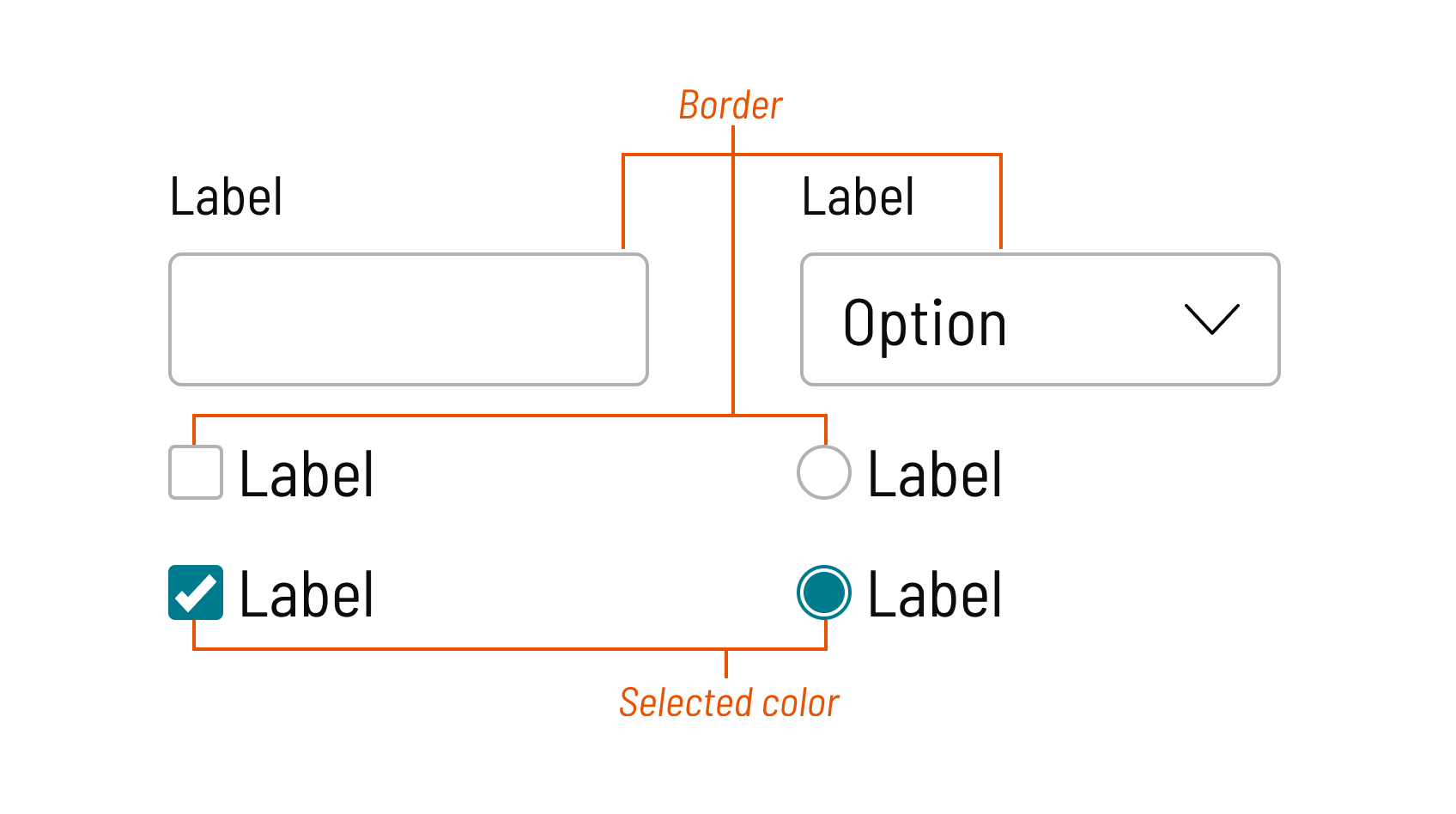 Input, Select, Checkbox and Radio with border and selected color annotated