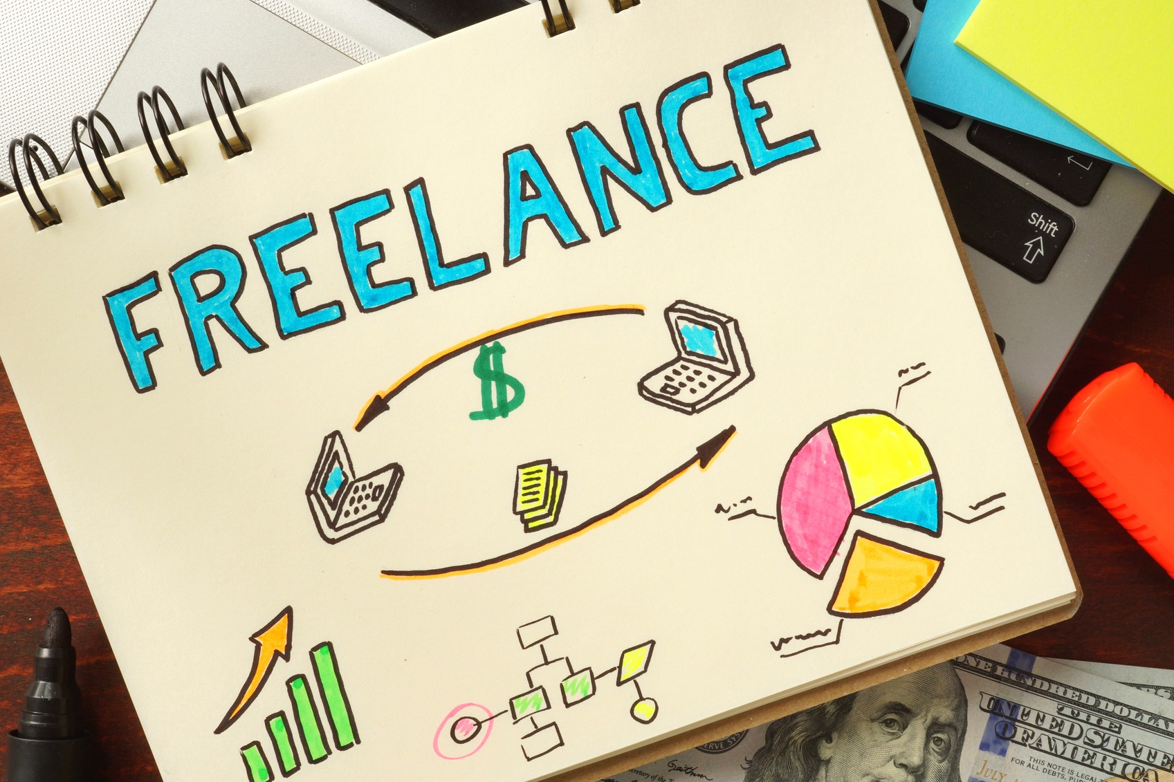 Adventures In Freelancing 2 Part 1 Marketing Social Media And Followers By Sophonie Bazile Medium