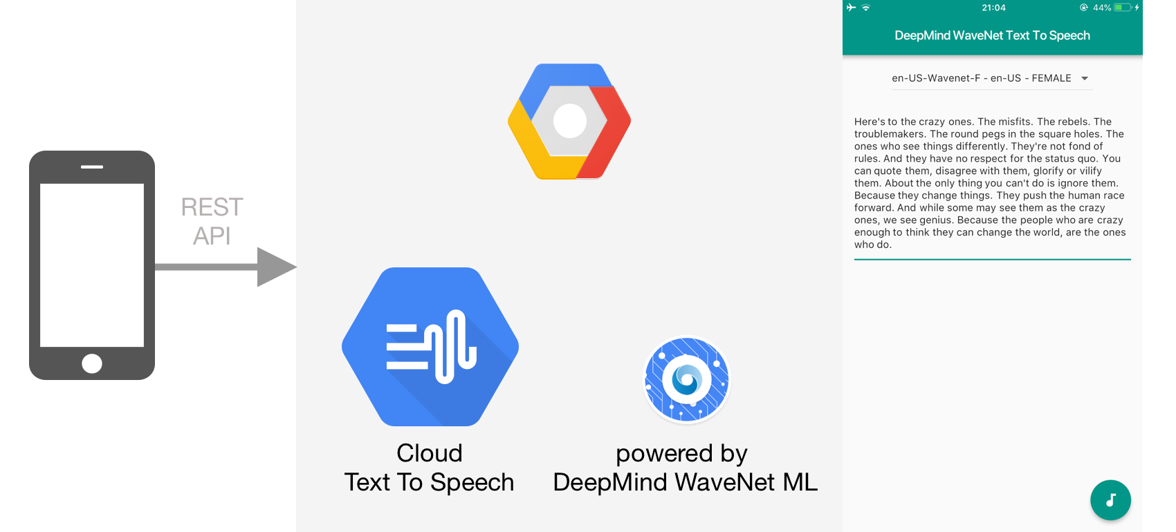 Mobile App That Speaks with DeepMind WaveNet Google Cloud