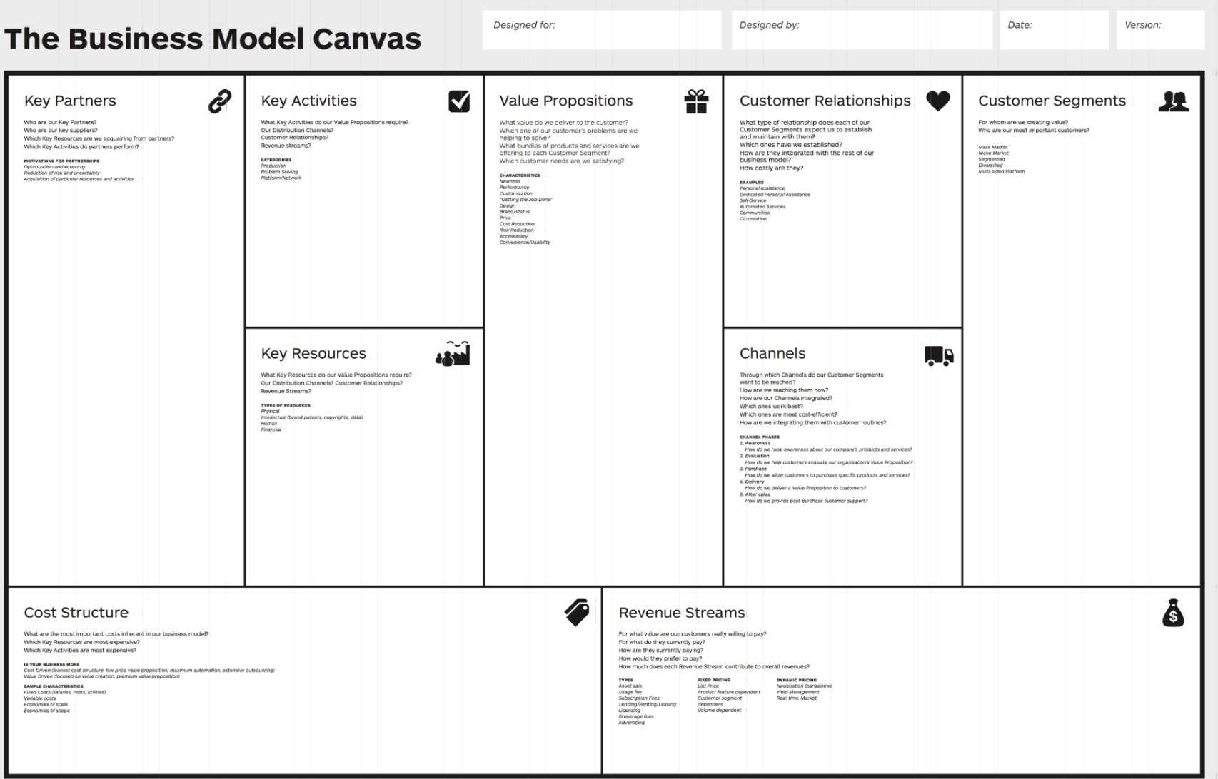 Refine Your Idea Using Business Model Canvas Explained With Example By Sourabh Pandey Medium