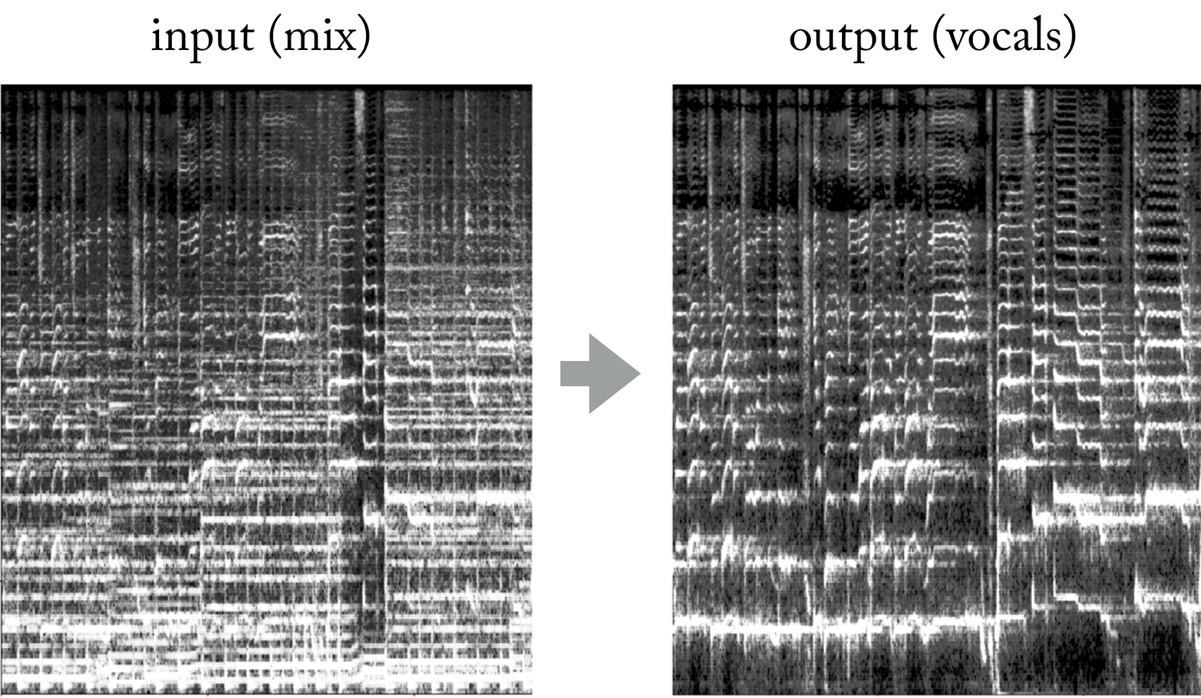 Audio AI: isolating vocals from stereo music using