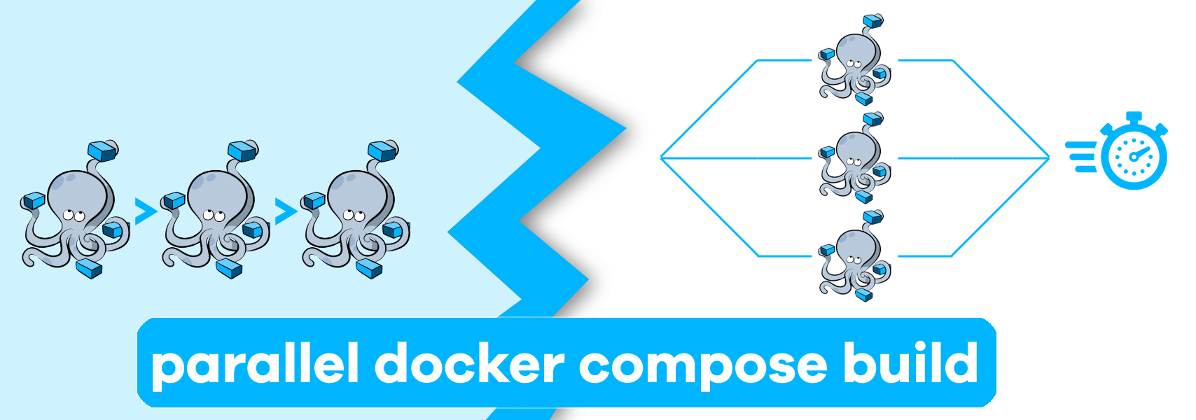 Parallelize your docker-compose build - devconnected