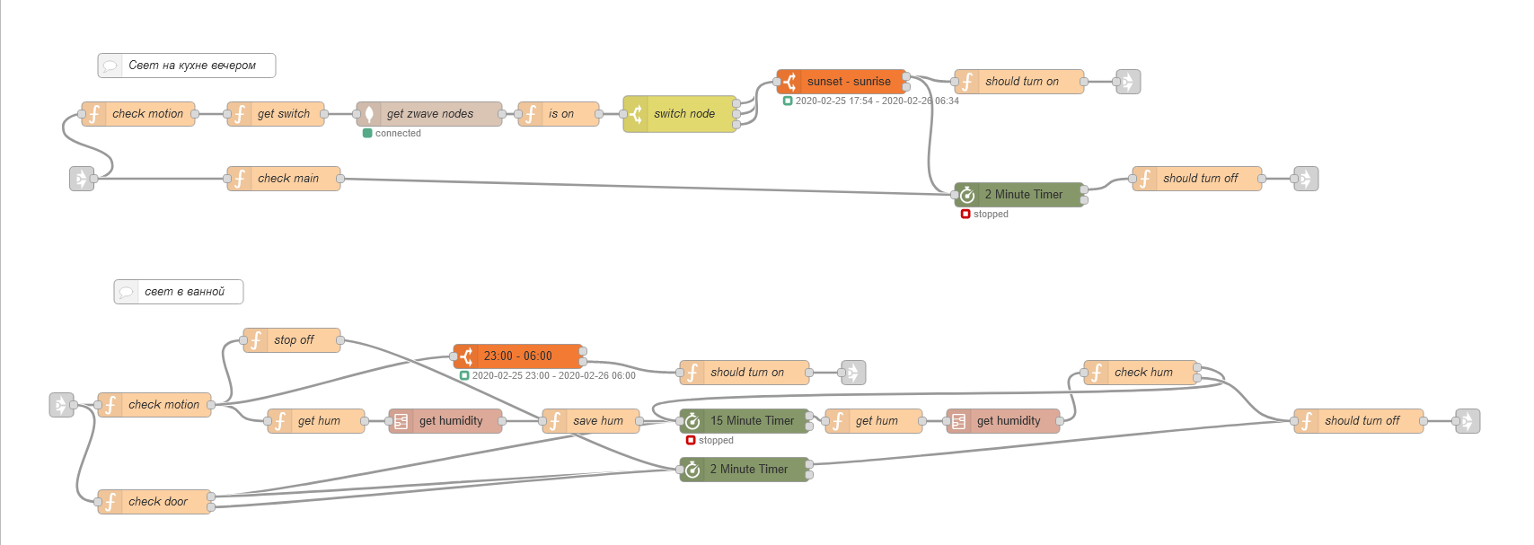 How I Automated My Apartment With Node Red Part Ii By Andrew Peyve It S Tinkoff Medium