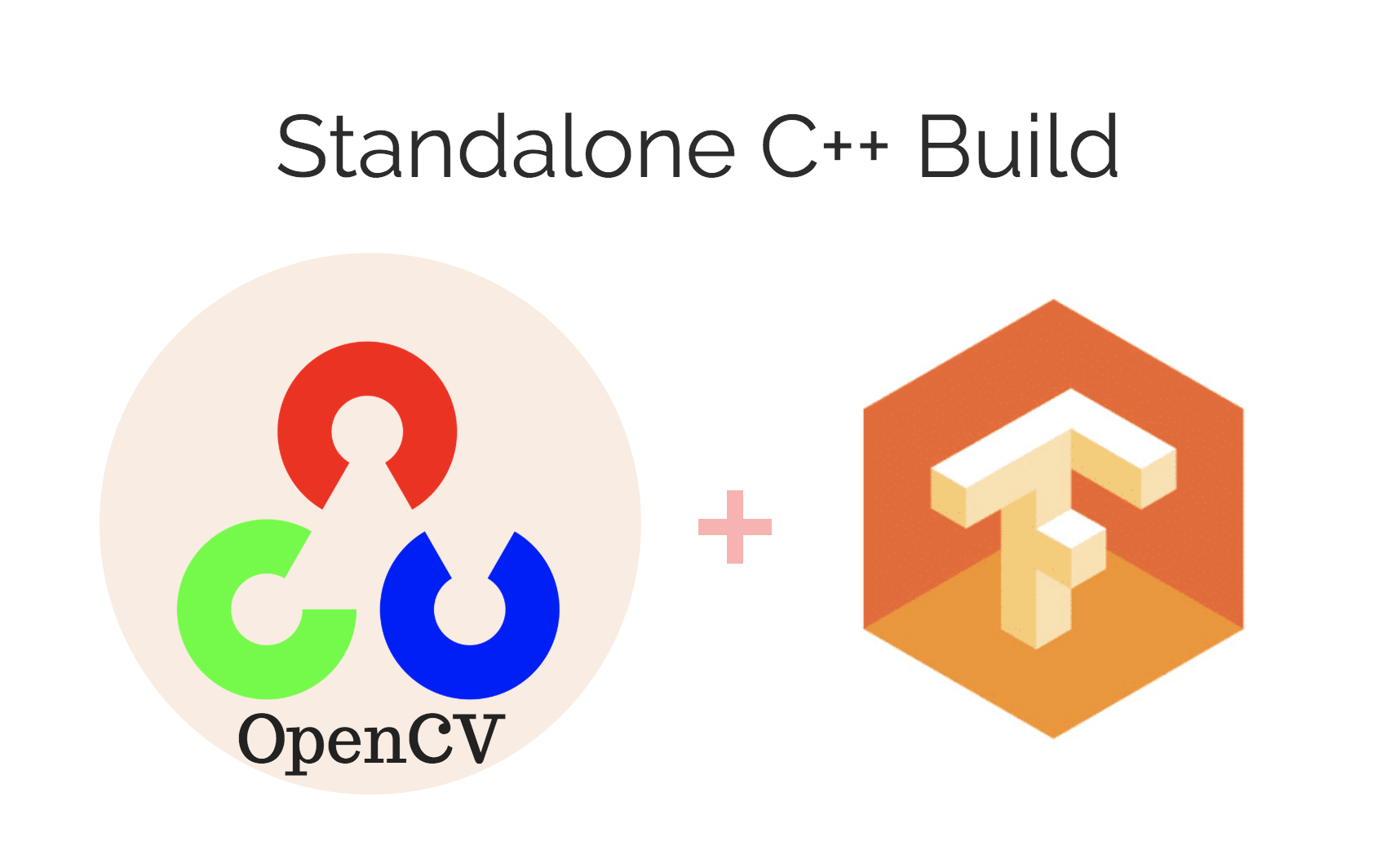 Standalone C++ Build — TF + OpenCV - Milind Deore - Medium