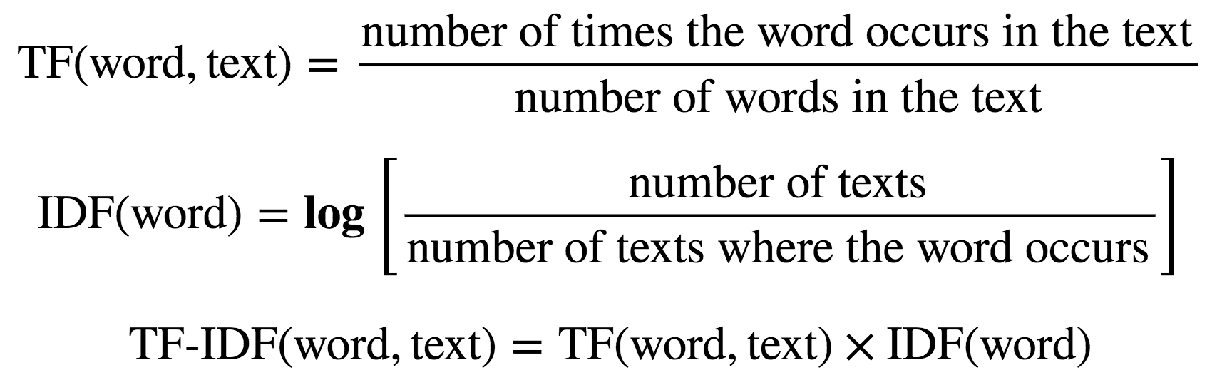 Formulas for computing TF-IDF features