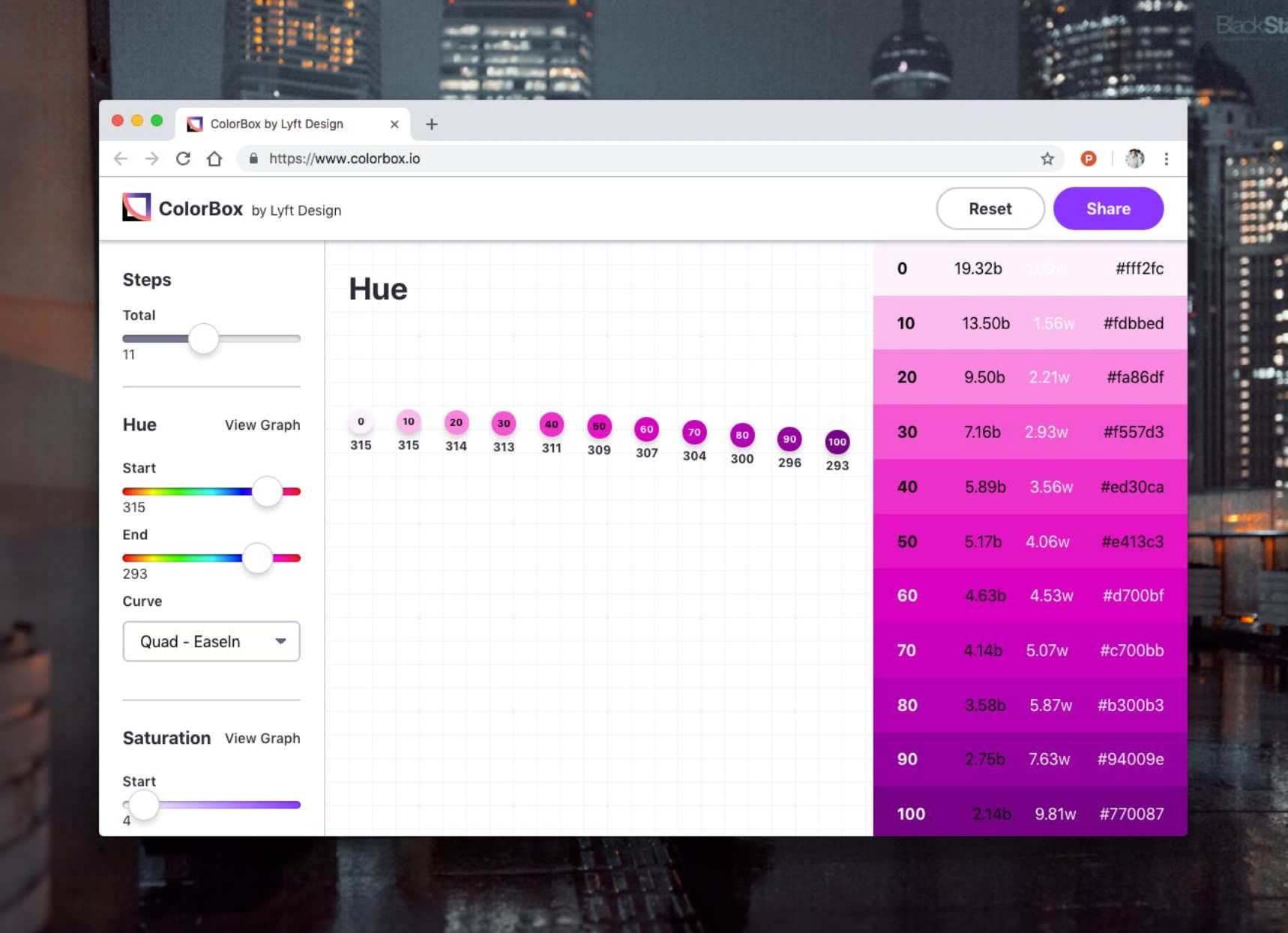 Lyft Goes Open Source While Most Tech Companies Hoard Data By Product Hunt Product Hunt