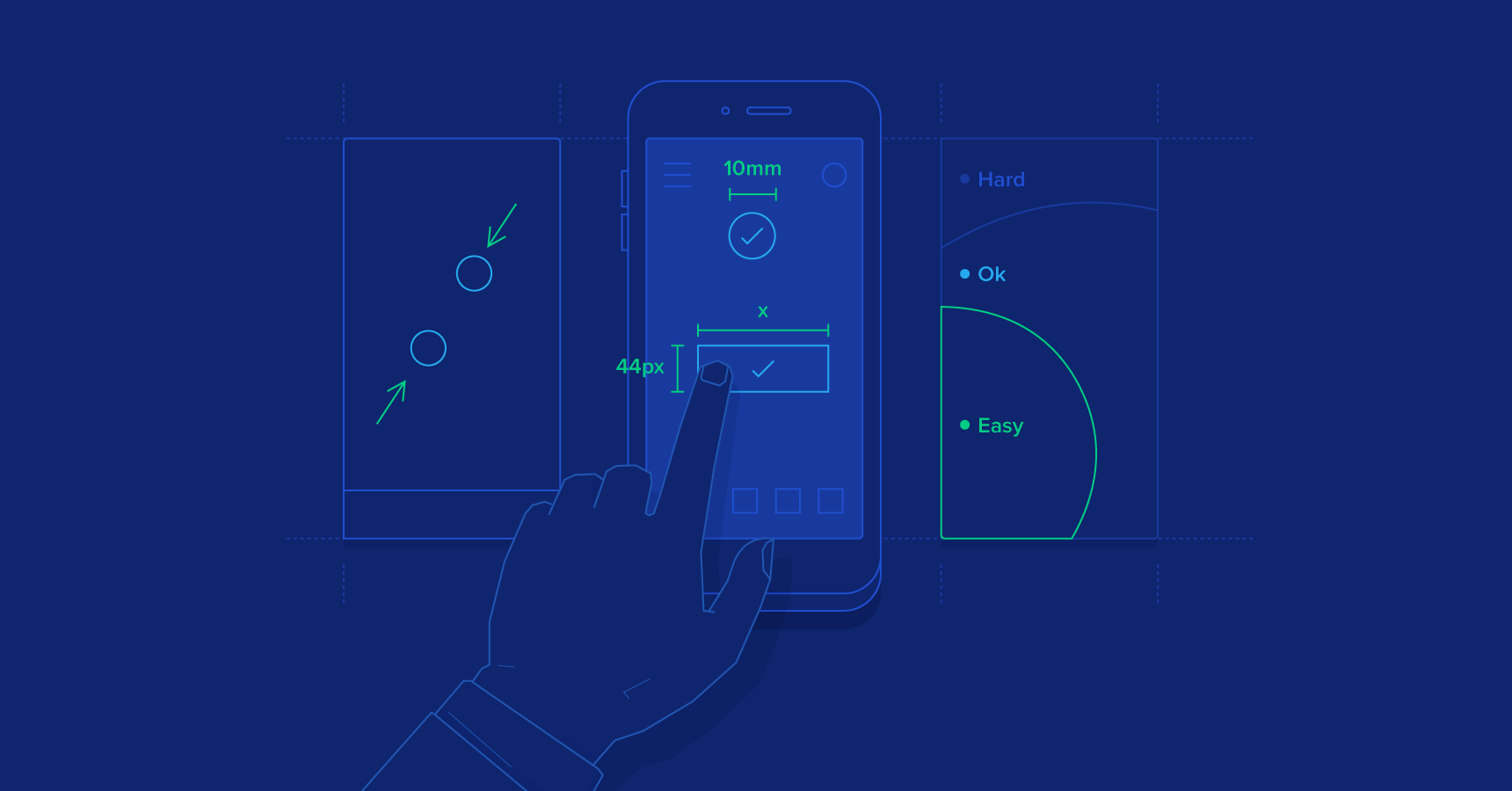 Mobile Ux Design Principles And Best Practices By Cameron Chapman Ux Collective