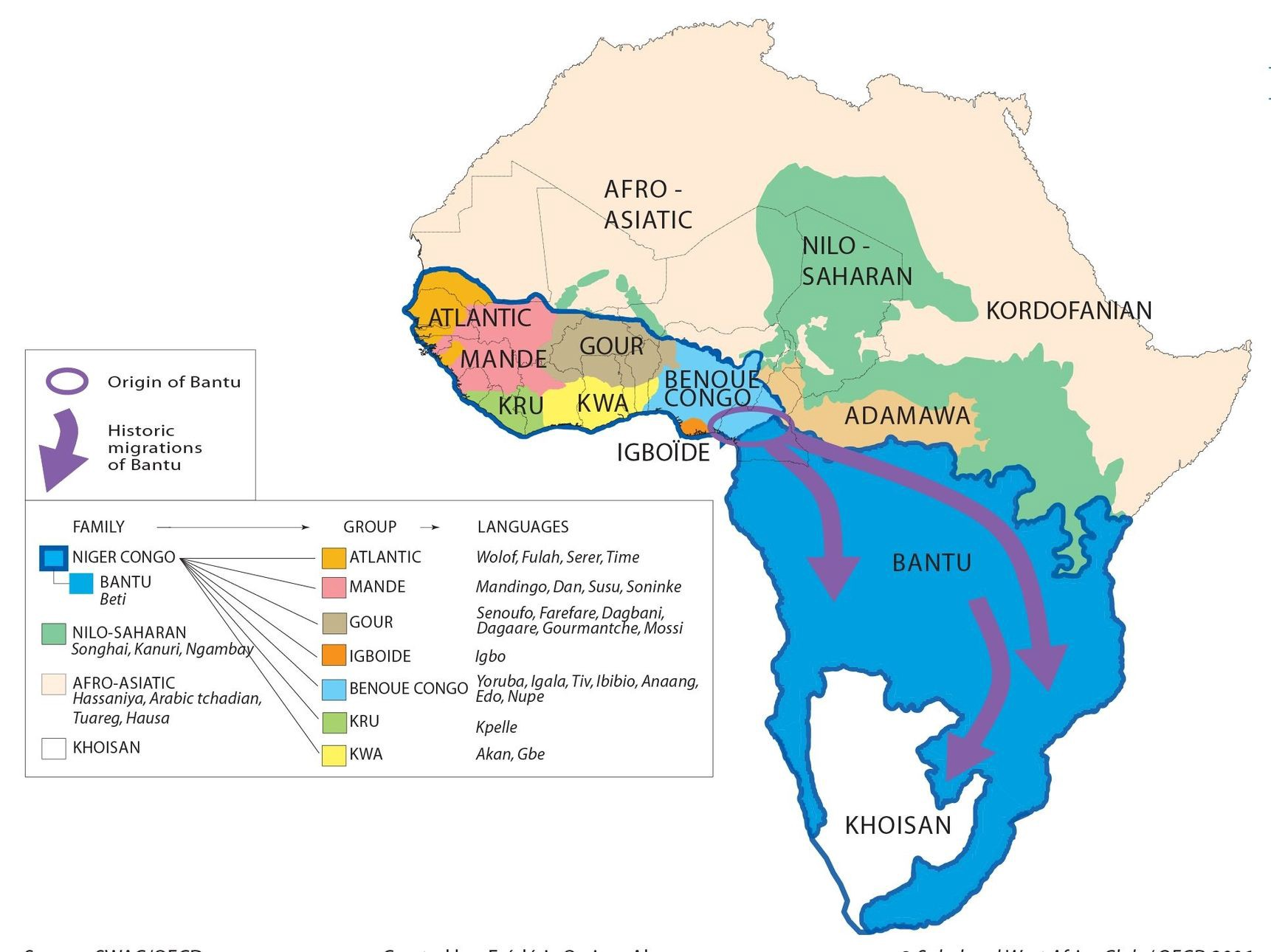 A Beginner\'s Guide to Studying African Languages, Part 1 ...