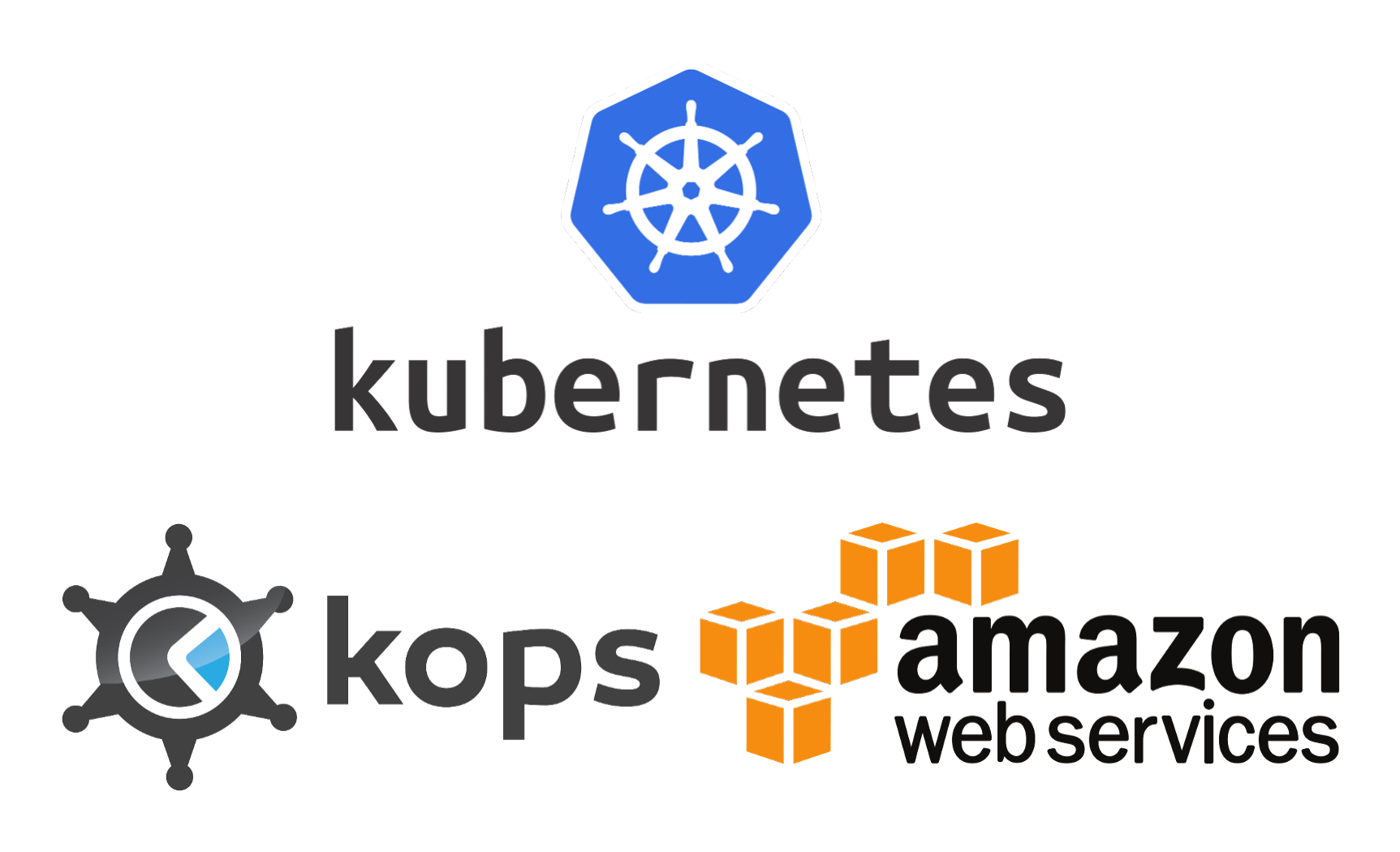 Create a High-Availability Kubernetes Cluster on AWS with Kops