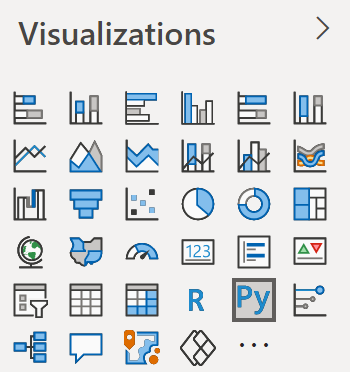 Spark And  Power BI visualizations.