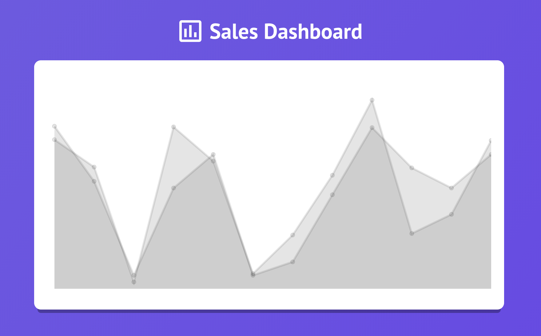 Customizing Chart JS in React - Bits and Pieces