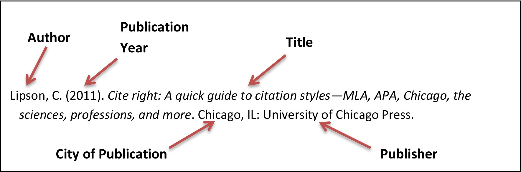 How to cite a book in apa format in references game writing jobs